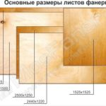 Виды и размеры влагостойкой фанеры