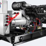Дизельные генераторы и электростанции, производители, мощность