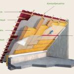 Материалы для теплоизоляции крыш