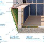 Материалы для утепления балкона: пенопласт, пеноплекс, минвата