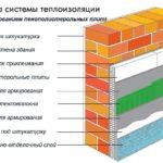 Наружная теплоизоляция стен, теплоизоляционные материалы