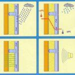 Преимущества навесного вентилируемого фасада
