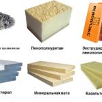 Теплоизоляционный материал для стен, виды, цена, отзывы