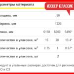 Теплопроводность минеральной ваты Isover, Ursa, Knauf, Rockwool