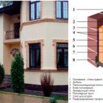 Теплый фасад: выбираем тип отделки