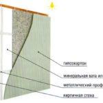 Утепление кирпичных стен минватой, пенопластом и пенополистиролом
