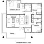 5 советов по выбору плана дома