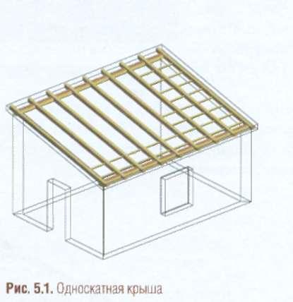 Как сделать ломаную крышу дома своими руками
